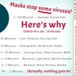Enough Already! Do Masks Work Against COVID-19? What About N95 Masks?