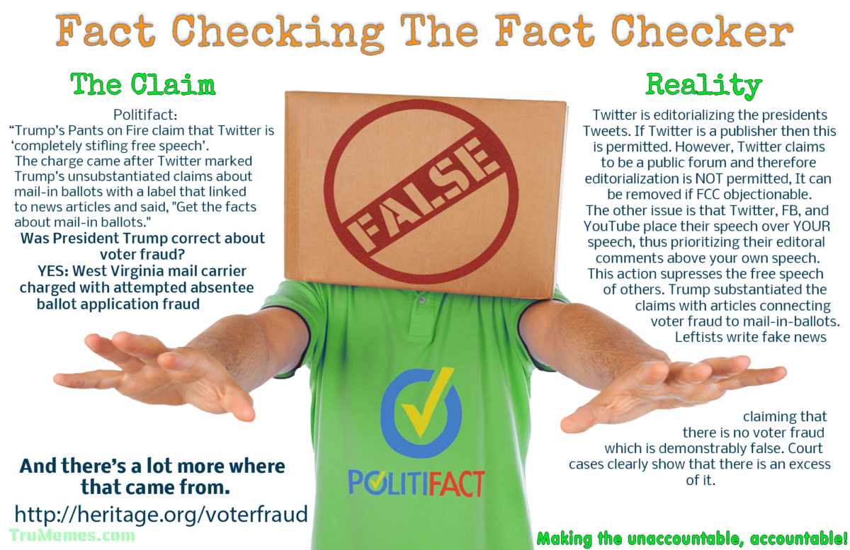 Fact Check – Voter Fraud is Real